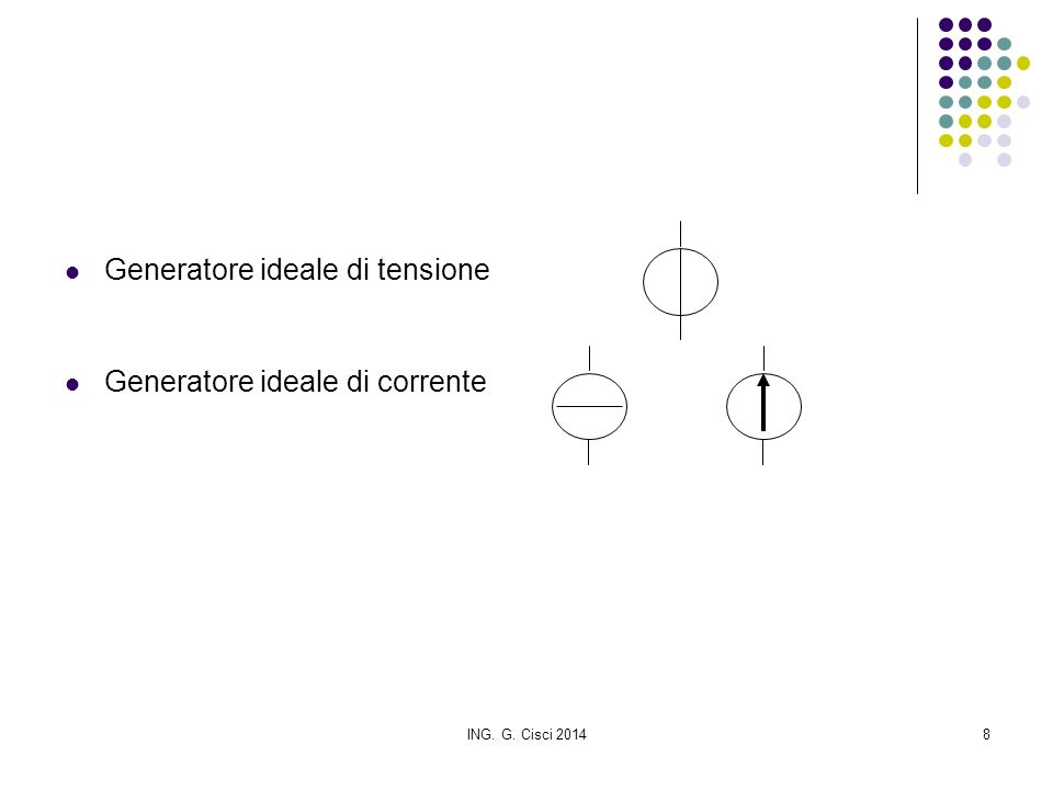 ING. G. Cisci 20149 Il circuito elettrico Formato da Generatori Conduttori Utilizzatori G