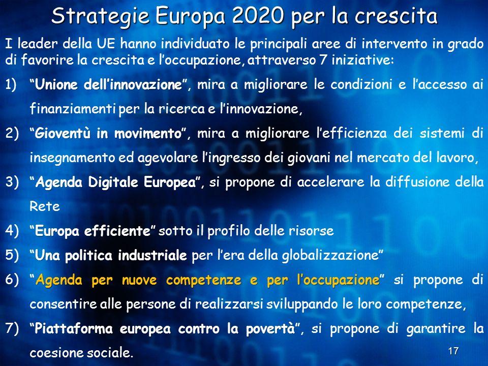 17 I leader della UE hanno individuato le principali aree di intervento in grado di favorire la crescita e l'occupazione, attraverso 7 iniziative: Str