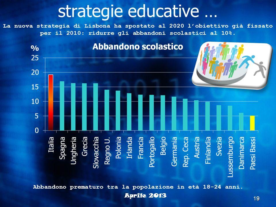 strategie educative … 19 Aprile 2013 La nuova strategia di Lisbona ha spostato al 2020 l'obiettivo già fissato per il 2010: ridurre gli abbandoni scol