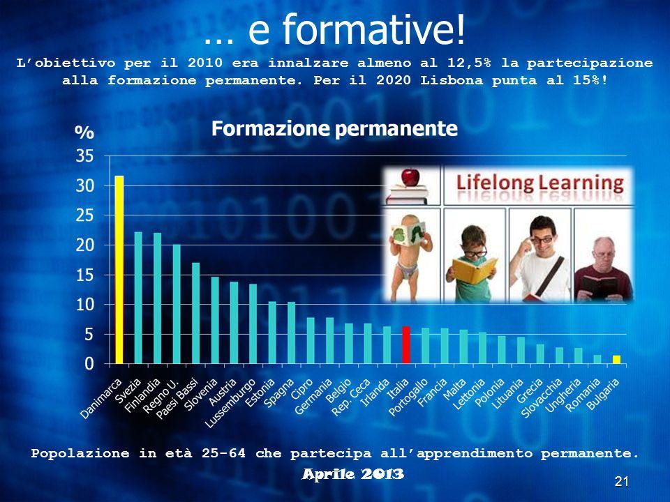 … e formative! 21 Aprile 2013 L'obiettivo per il 2010 era innalzare almeno al 12,5% la partecipazione alla formazione permanente. Per il 2020 Lisbona
