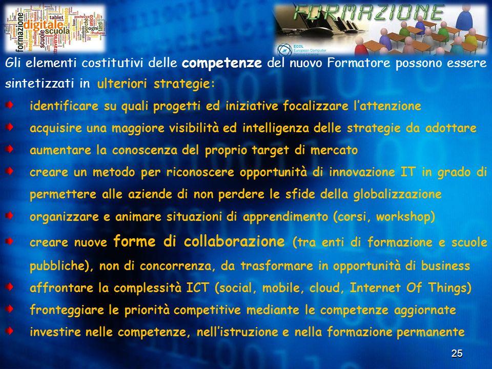 25 competenze Gli elementi costitutivi delle competenze del nuovo Formatore possono essere sintetizzati in ulteriori strategie: identificare su quali