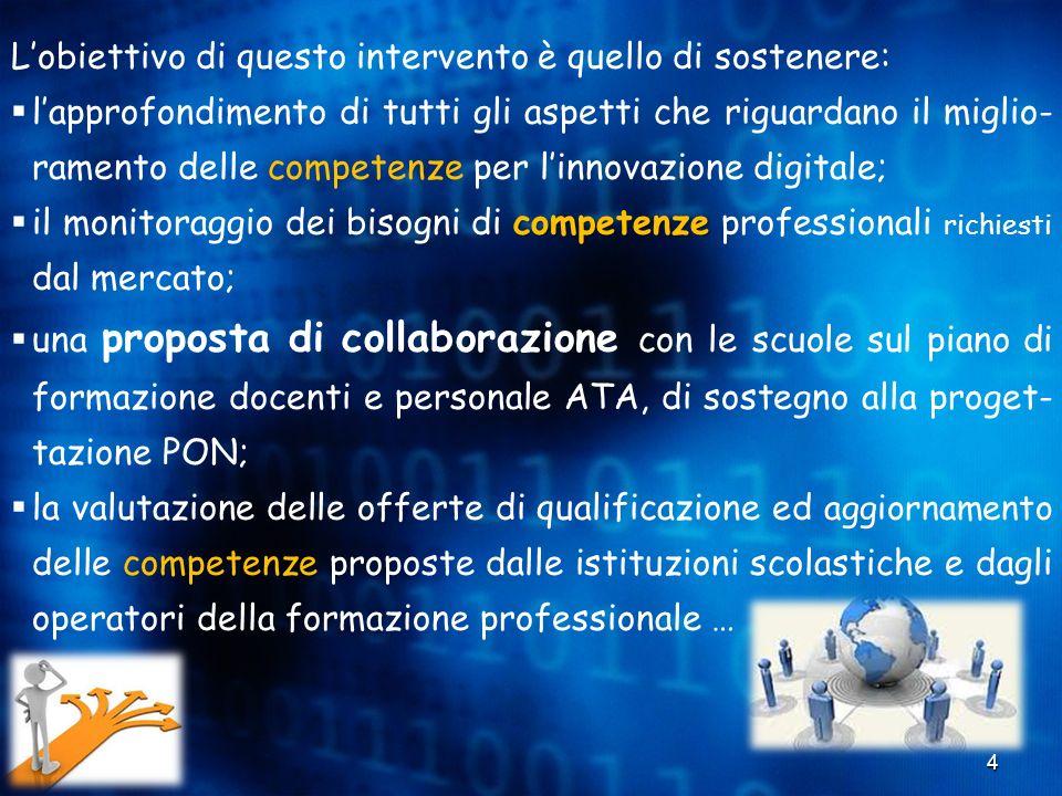 35 CorsoAreaTitoloCertificazione Tecnico manutentore HWICTAttestato di partecipazioneEucip ITAF
