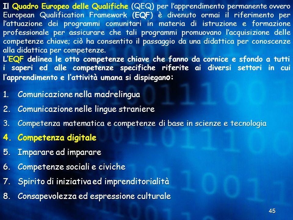 45 Il Quadro Europeo delle Qualifiche (QEQ) per l'apprendimento permanente ovvero European Qualification Framework (EQF) è divenuto ormai il riferimen