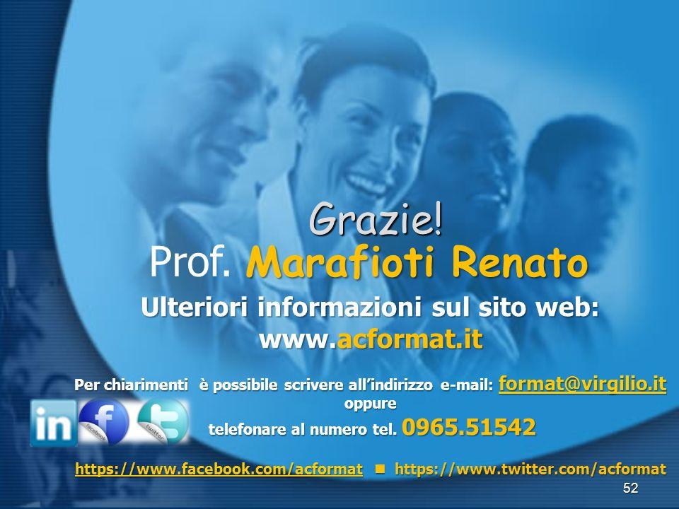 52 Grazie! Ulteriori informazioni sul sito web: www.acformat.it Per chiarimenti è possibile scrivere all'indirizzo e-mail: format@virgilio.it format@v