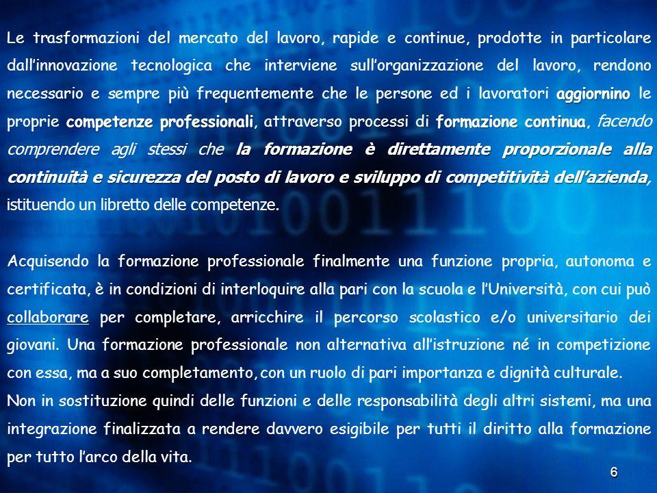 27 I programmi di formazione professionale dell'Associazione Culturale Format curano anche la dimensione europea in quanto dal 2003 essa è stata accreditata da AICA (Associazione Italiana per l Informatica ed il Calcolo Automatico) per il rilascio della ECDL European Computer Driving Licence (Patente Europea del Computer) i cui obiettivi sono quelli di fornire le competenze necessarie per poter operare con i programmi di maggiore diffusione ed utilità nell'ambito delle attività di ufficio.