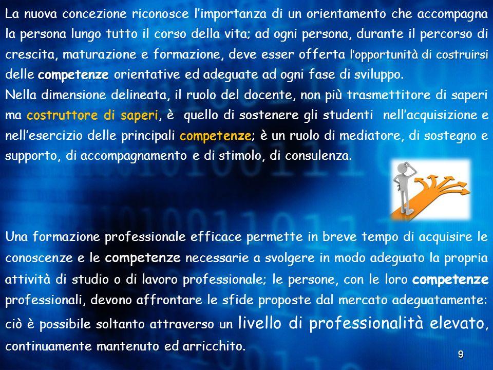 40 © FORMAT Reggio Calabria Reggio Calabria Tel.