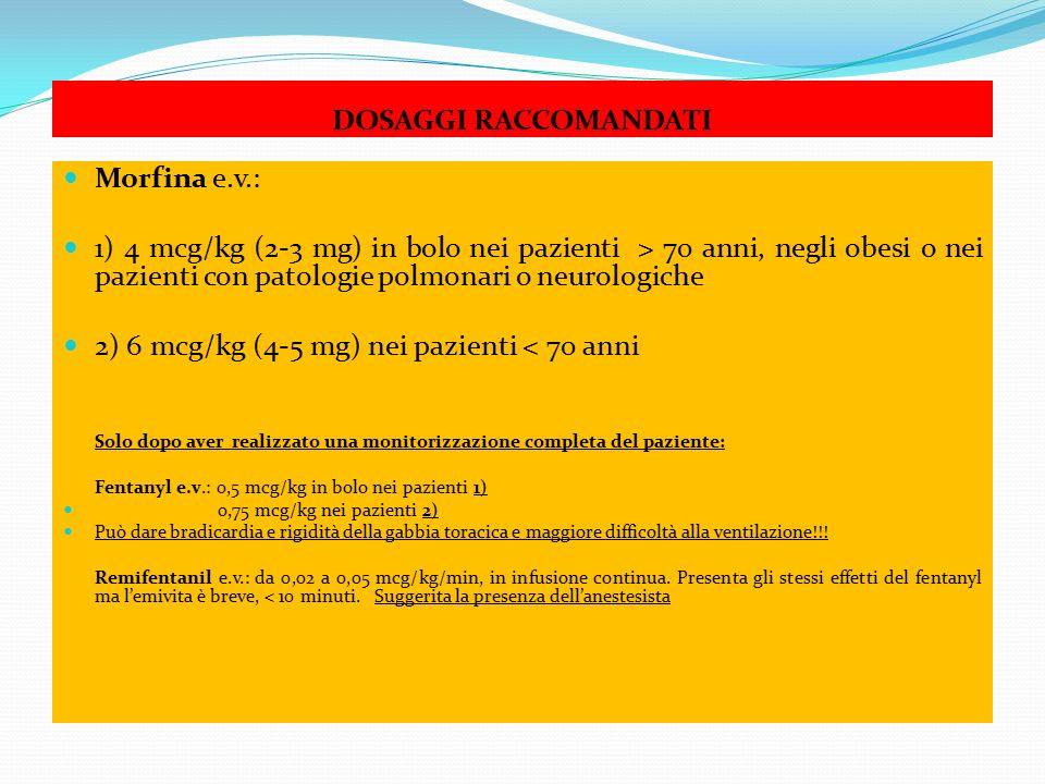 DOSAGGI RACCOMANDATI Morfina e.v.: 1) 4 mcg/kg (2-3 mg) in bolo nei pazienti > 70 anni, negli obesi o nei pazienti con patologie polmonari o neurologi
