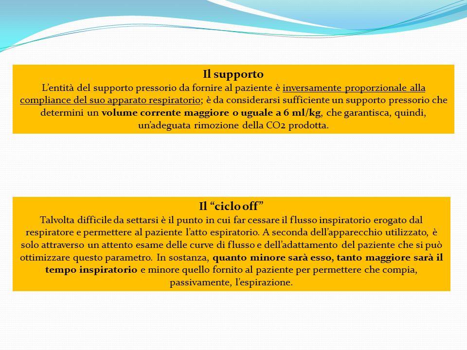 Il supporto L'entità del supporto pressorio da fornire al paziente è inversamente proporzionale alla compliance del suo apparato respiratorio; è da co