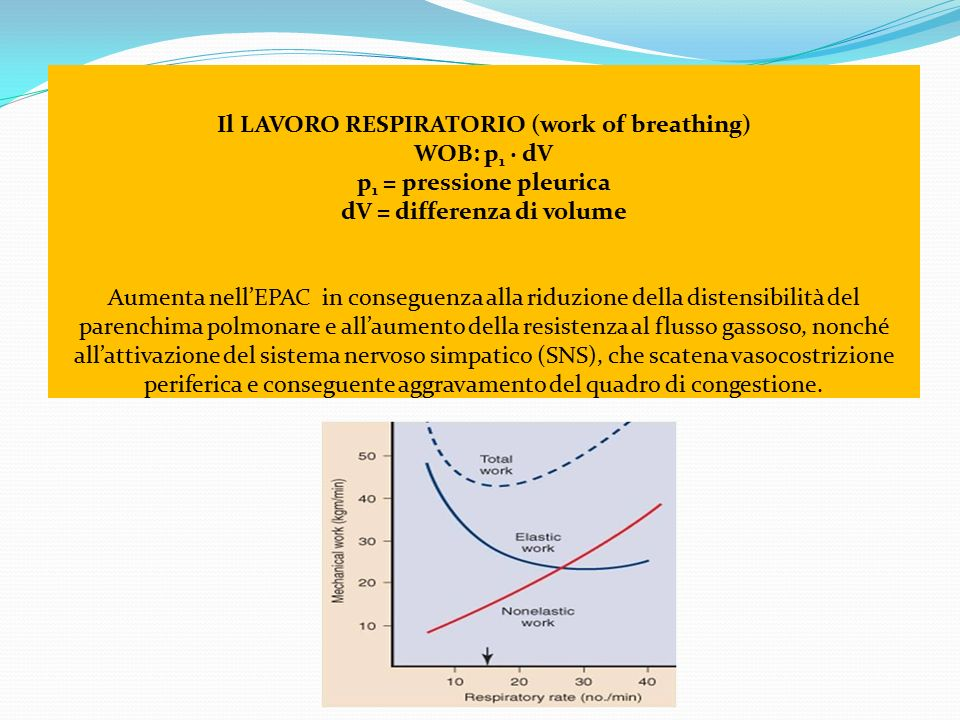 Il LAVORO RESPIRATORIO (work of breathing) WOB: p 1 ∙ dV p 1 = pressione pleurica dV = differenza di volume Aumenta nell'EPAC in conseguenza alla ridu