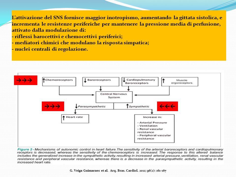 Il trigger La regolazione del trigger inspiratorio è di primaria importanza nell'adattamento del paziente alla NIV.
