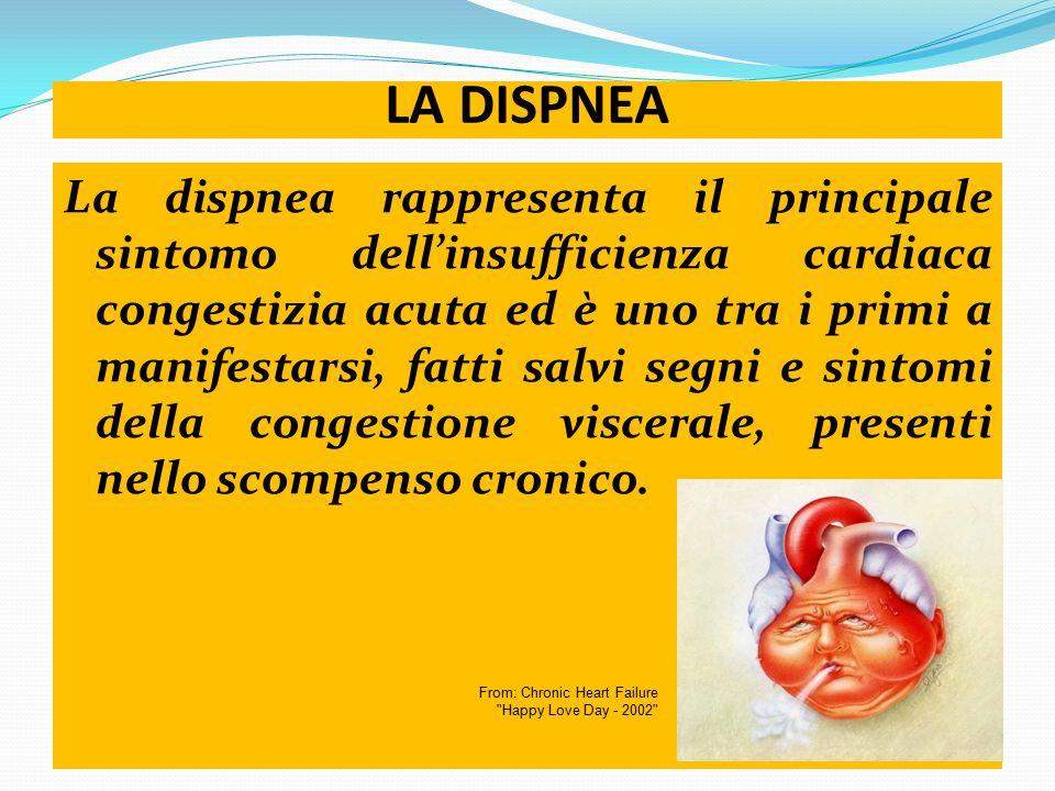LA DISPNEA La dispnea rappresenta il principale sintomo dell'insufficienza cardiaca congestizia acuta ed è uno tra i primi a manifestarsi, fatti salvi