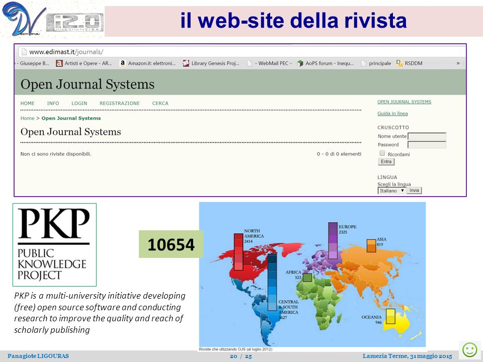 Panagiote LIGOURAS 20 / 25 Lamezia Terme, 31 maggio 2015 il web-site della rivista PKP is a multi-university initiative developing (free) open source