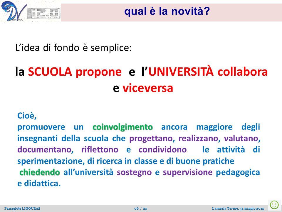 Panagiote LIGOURAS 06 / 25 Lamezia Terme, 31 maggio 2015 qual è la novità? L'idea di fondo è semplice: la SCUOLA propone e l'UNIVERSITÀ collabora e vi