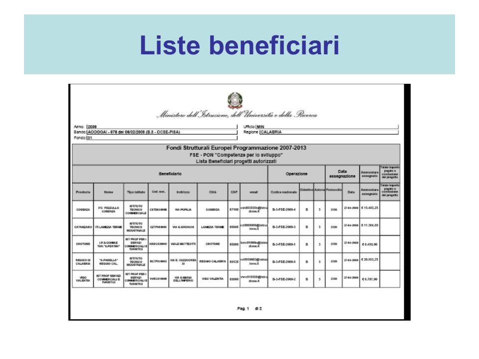 Liste beneficiari