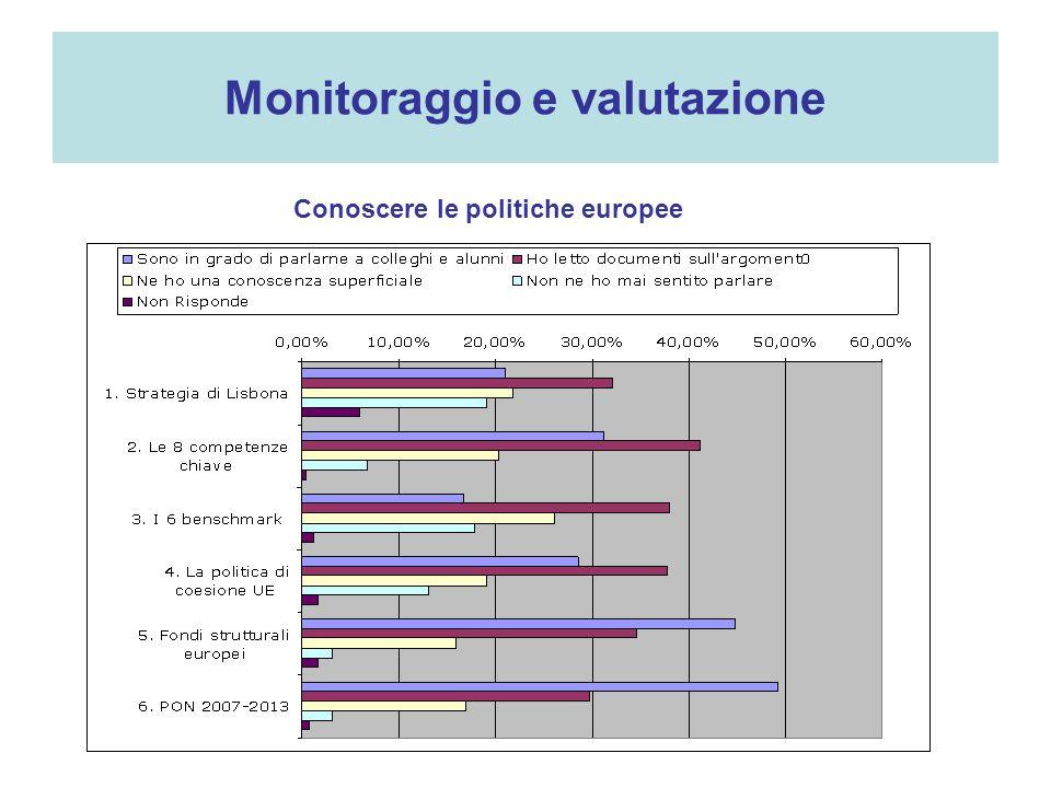 Monitoraggio e valutazione Conoscere le politiche europee