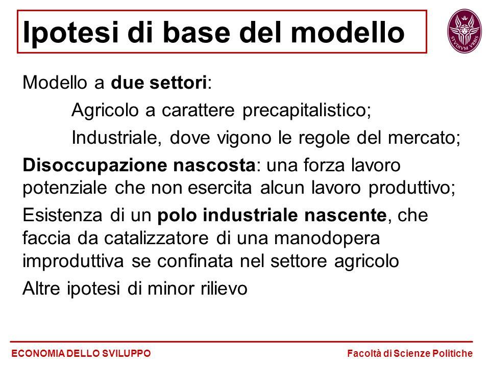 Ipotesi di base del modello Modello a due settori: Agricolo a carattere precapitalistico; Industriale, dove vigono le regole del mercato; Disoccupazio