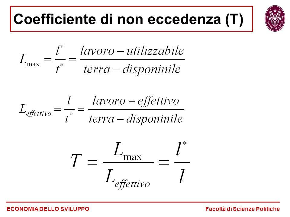 Coefficiente di non eccedenza (T) ECONOMIA DELLO SVILUPPO Facoltà di Scienze Politiche