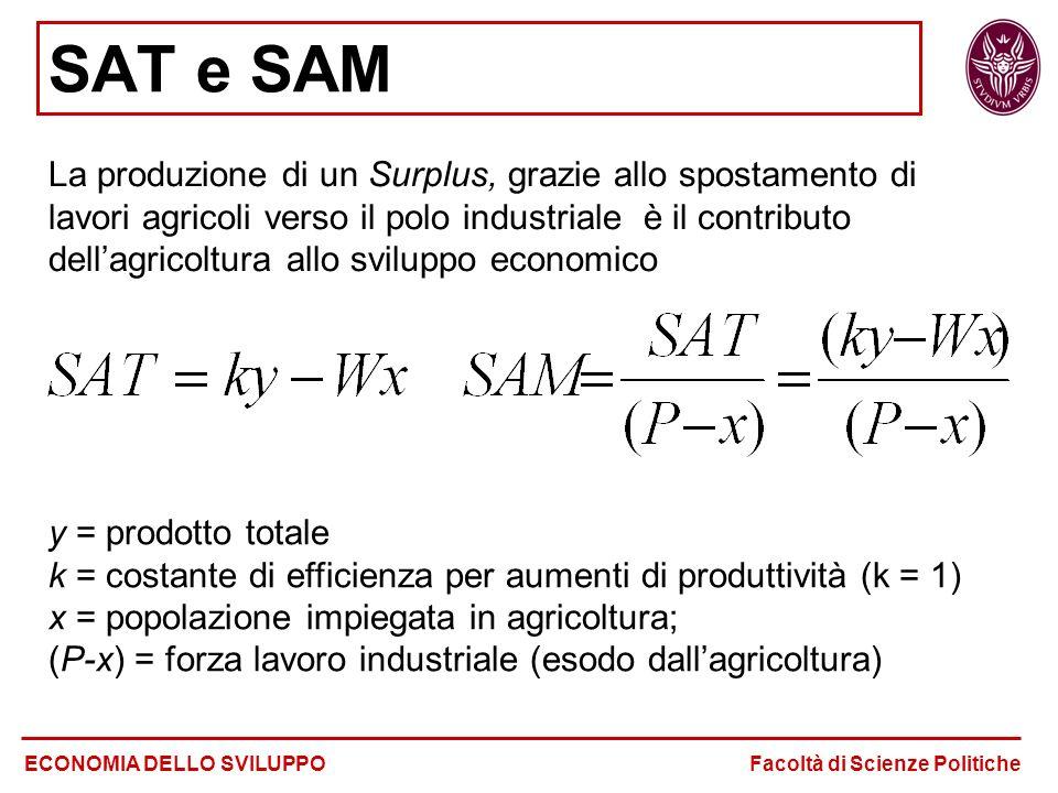 SAT e SAM La produzione di un Surplus, grazie allo spostamento di lavori agricoli verso il polo industriale è il contributo dell'agricoltura allo svil