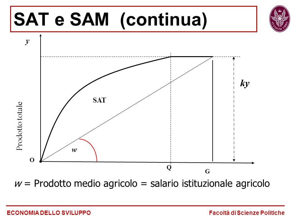SAT e SAM (continua) ECONOMIA DELLO SVILUPPO Facoltà di Scienze Politiche Prodotto totale ky O G Q SAT w y w = Prodotto medio agricolo = salario istit