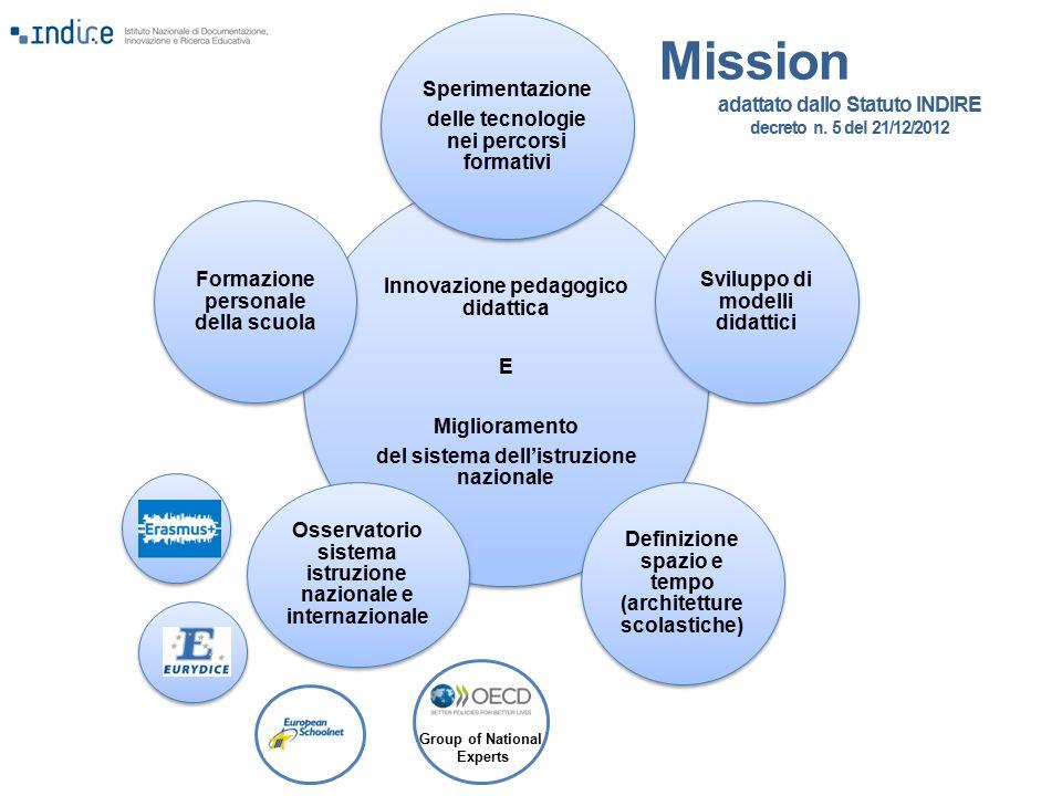 Innovazione pedagogico didattica E Miglioramento del sistema dell'istruzione nazionale Sperimentazione delle tecnologie nei percorsi formativi Svilupp