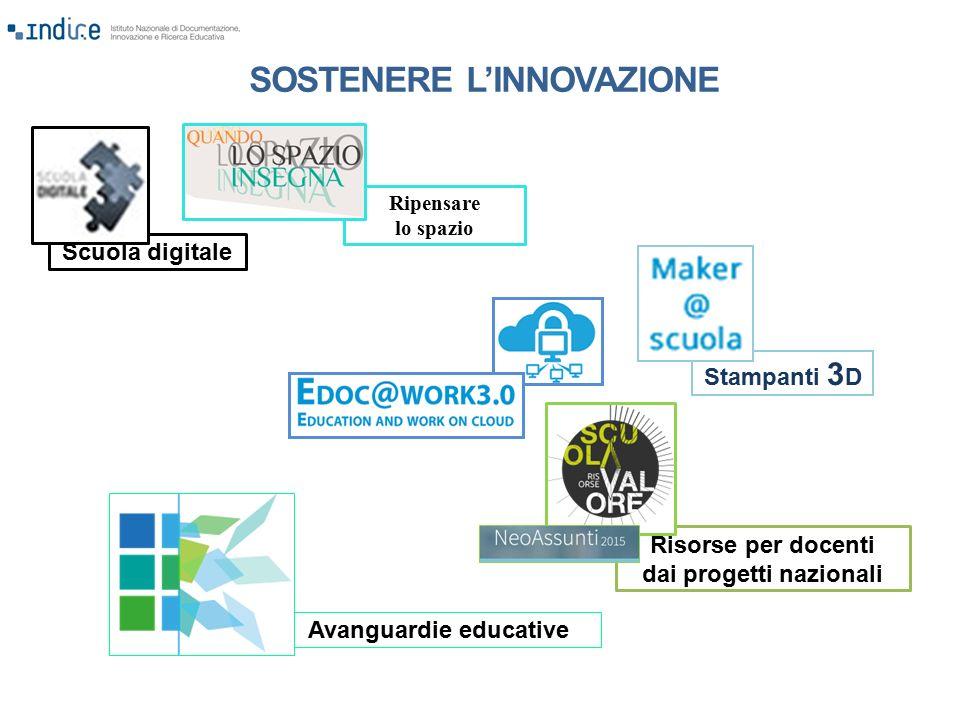 Avanguardie educative Scuola digitale Stampanti 3 D Ripensare lo spazio Risorse per docenti dai progetti nazionali SOSTENERE L'INNOVAZIONE