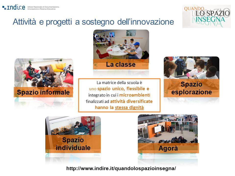 La classe Spazio esplorazione Agorà Spazio informale Spazio individuale La matrice della scuola è uno spazio unico, flessibile e integrato in cui i mi