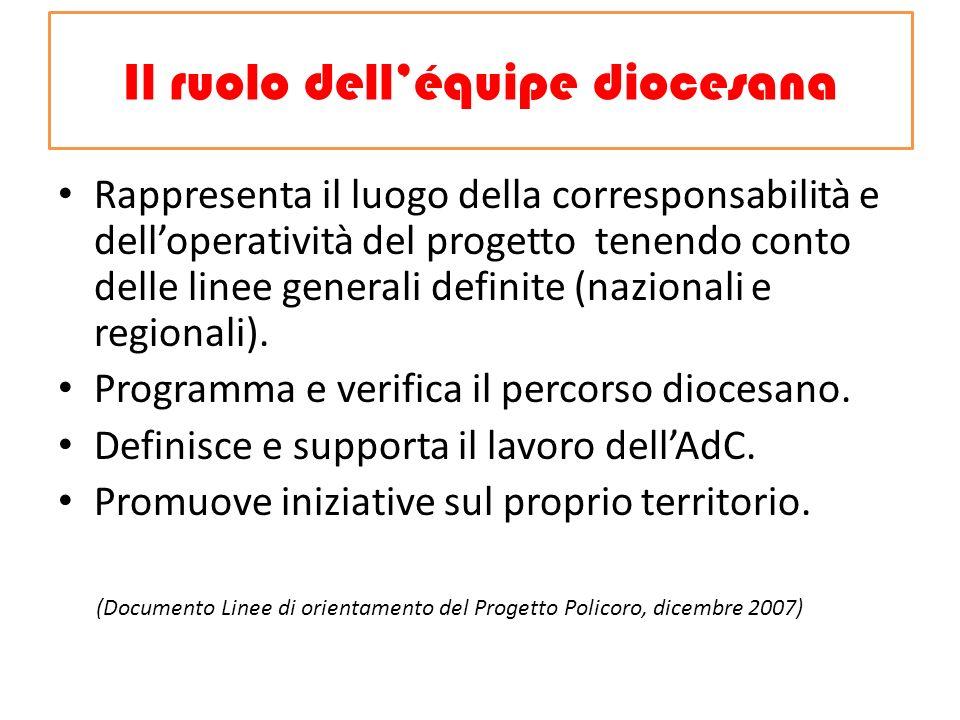 Il ruolo dell'équipe diocesana Rappresenta il luogo della corresponsabilità e dell'operatività del progetto tenendo conto delle linee generali definite (nazionali e regionali).