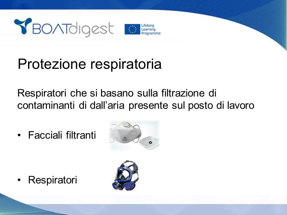Protezione respiratoria Respiratori che si basano sulla filtrazione di contaminanti di dall'aria presente sul posto di lavoro Facciali filtranti Respiratori