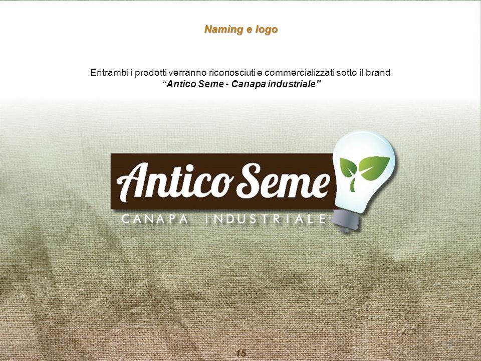 """Naming e logo Entrambi i prodotti verranno riconosciuti e commercializzati sotto il brand """"Antico Seme - Canapa industriale"""" 14 15"""