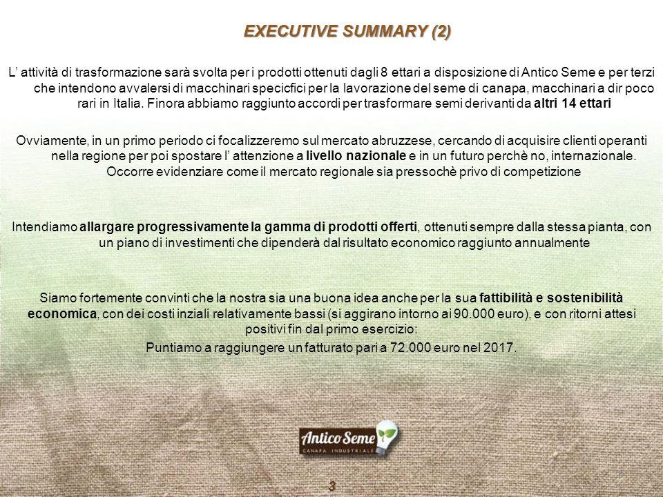 EXECUTIVE SUMMARY (2) L' attività di trasformazione sarà svolta per i prodotti ottenuti dagli 8 ettari a disposizione di Antico Seme e per terzi che i