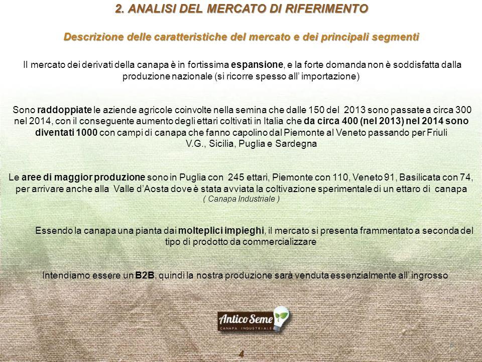2. ANALISI DEL MERCATO DI RIFERIMENTO Descrizione delle caratteristiche del mercato e dei principali segmenti Il mercato dei derivati della canapa è i