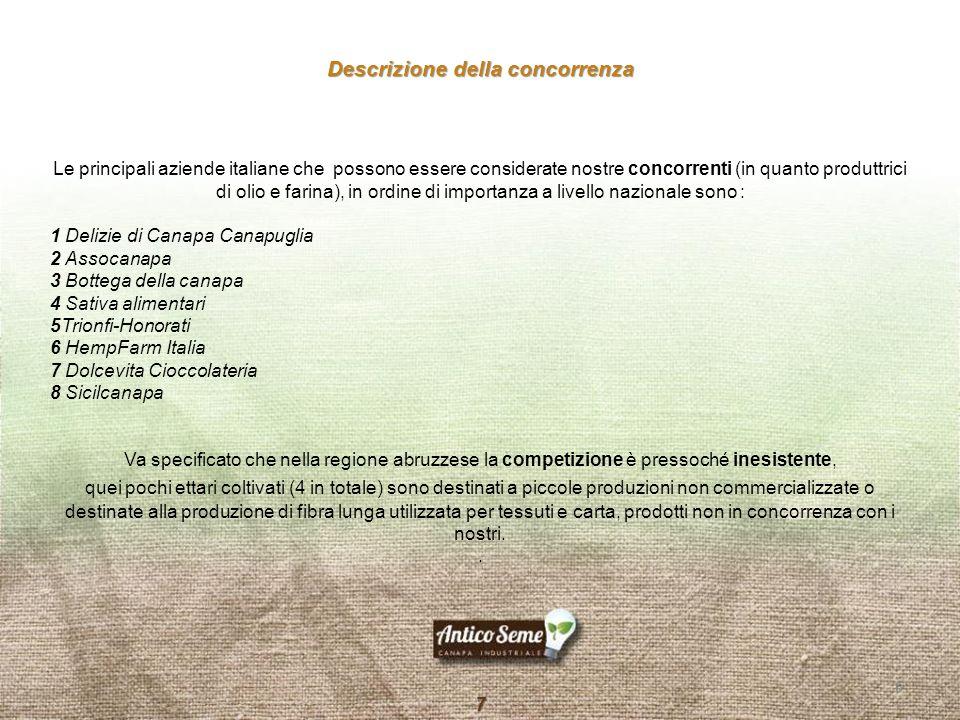 Descrizione della concorrenza Le principali aziende italiane che possono essere considerate nostre concorrenti (in quanto produttrici di olio e farina