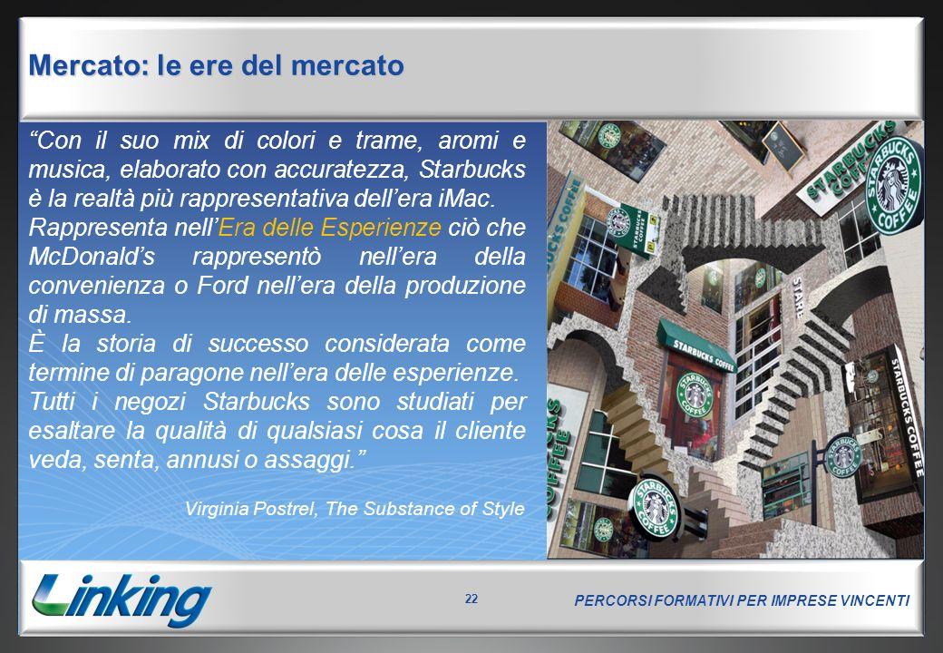 PERCORSI FORMATIVI PER IMPRESE VINCENTI 22 Con il suo mix di colori e trame, aromi e musica, elaborato con accuratezza, Starbucks è la realtà più rappresentativa dell'era iMac.