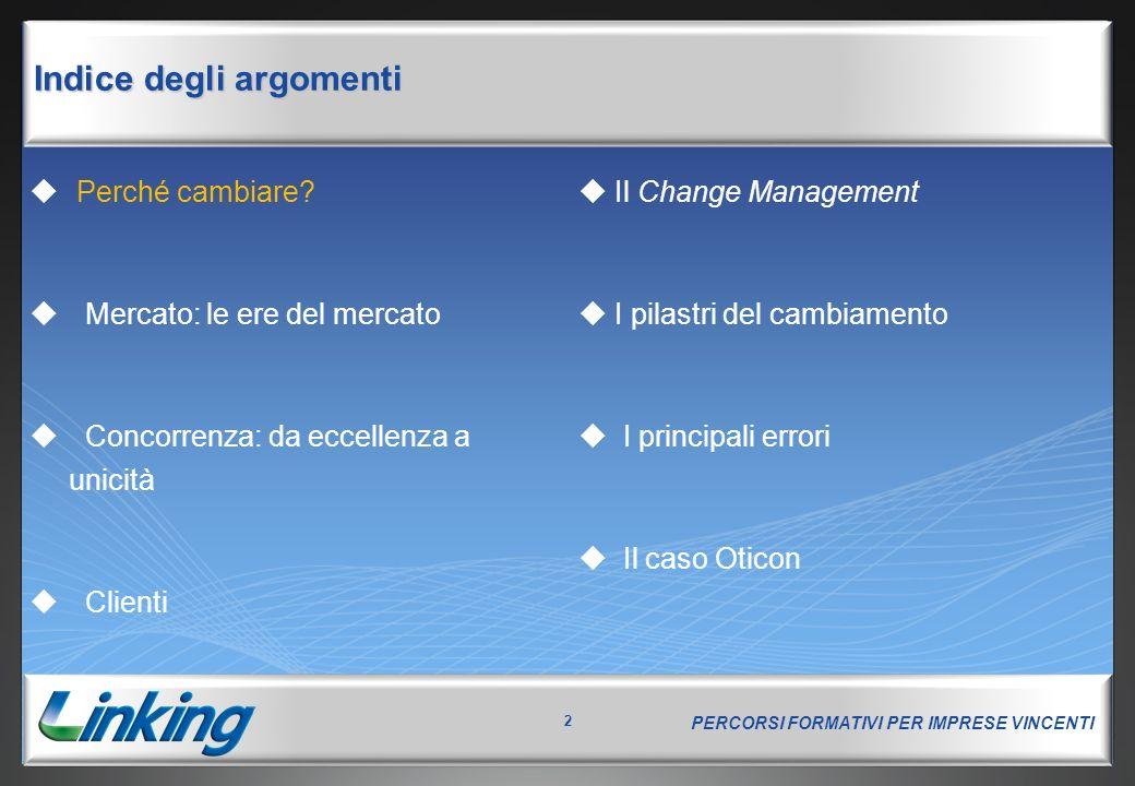 PERCORSI FORMATIVI PER IMPRESE VINCENTI 2 Indice degli argomenti  Perché cambiare.