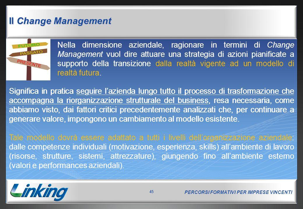 PERCORSI FORMATIVI PER IMPRESE VINCENTI 45 Il Change Management Nella dimensione aziendale, ragionare in termini di Change Management vuol dire attuar