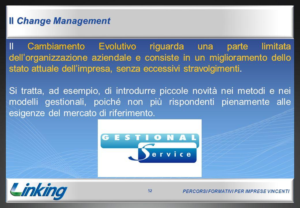 PERCORSI FORMATIVI PER IMPRESE VINCENTI 52 Il Change Management Il Cambiamento Evolutivo riguarda una parte limitata dell'organizzazione aziendale e c