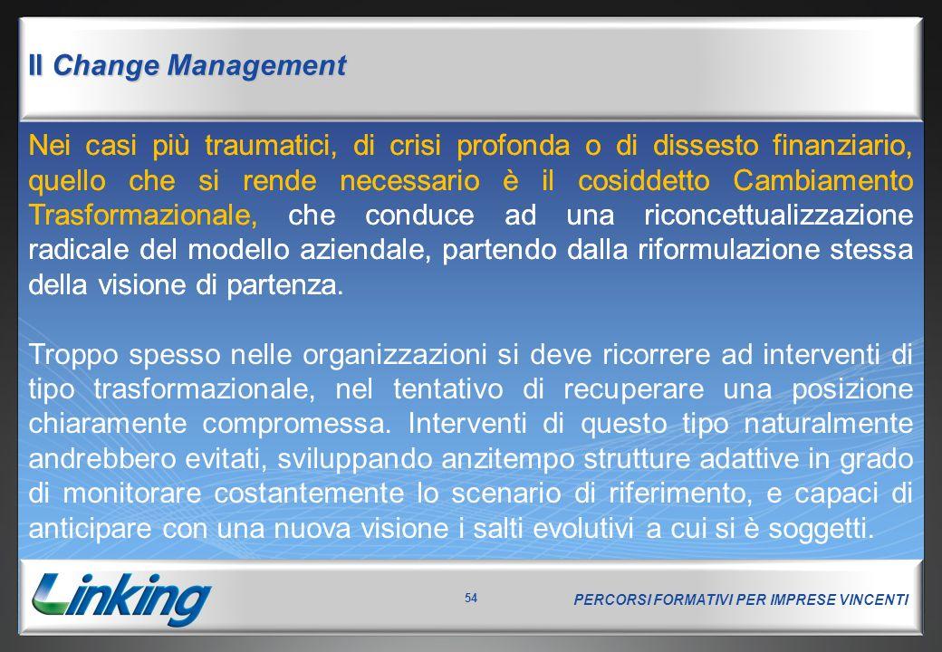 PERCORSI FORMATIVI PER IMPRESE VINCENTI 54 Il Change Management Nei casi più traumatici, di crisi profonda o di dissesto finanziario, quello che si re