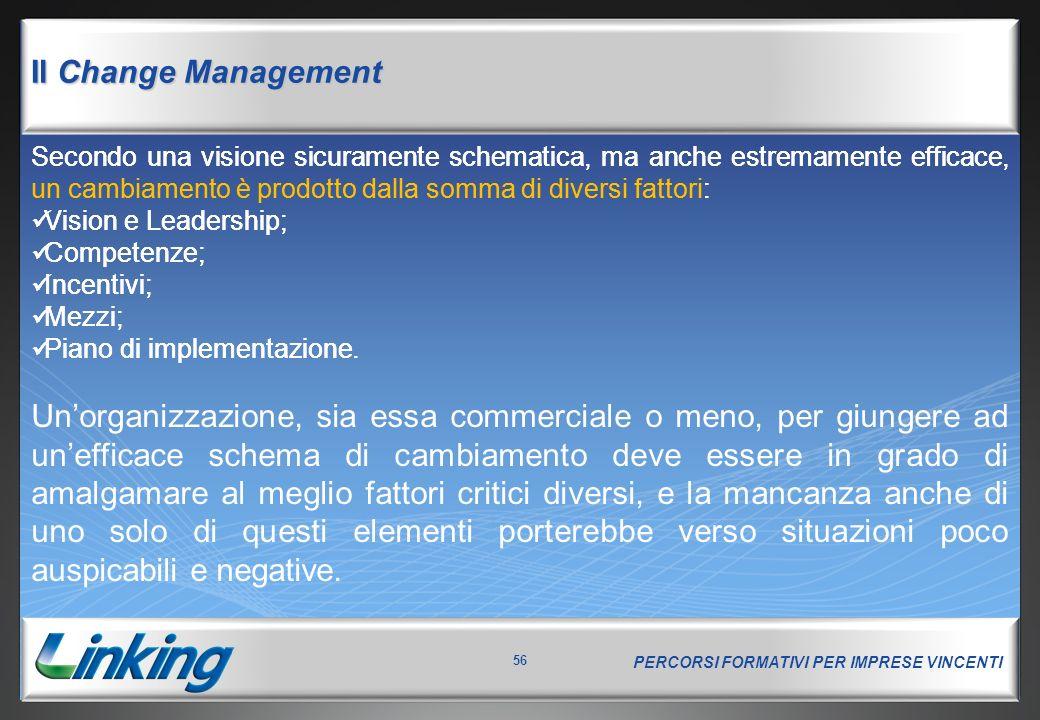 PERCORSI FORMATIVI PER IMPRESE VINCENTI 56 Il Change Management Secondo una visione sicuramente schematica, ma anche estremamente efficace, un cambiam