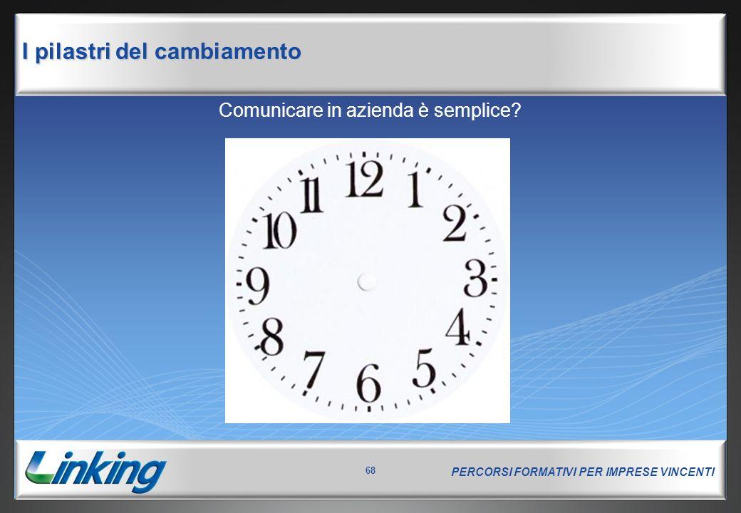 PERCORSI FORMATIVI PER IMPRESE VINCENTI 68 Comunicare in azienda è semplice.