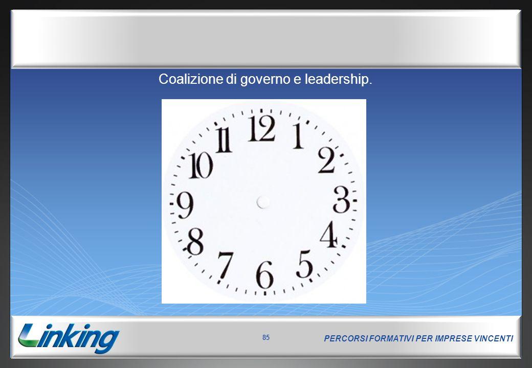 PERCORSI FORMATIVI PER IMPRESE VINCENTI 85 Coalizione di governo e leadership.