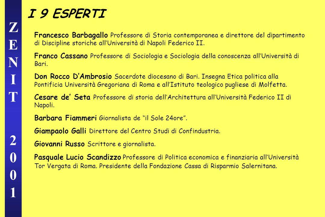 ZENIT 2001ZENIT 2001 I 9 ESPERTI Francesco Barbagallo Professore di Storia contemporanea e direttore del dipartimento di Discipline storiche all'Università di Napoli Federico II.