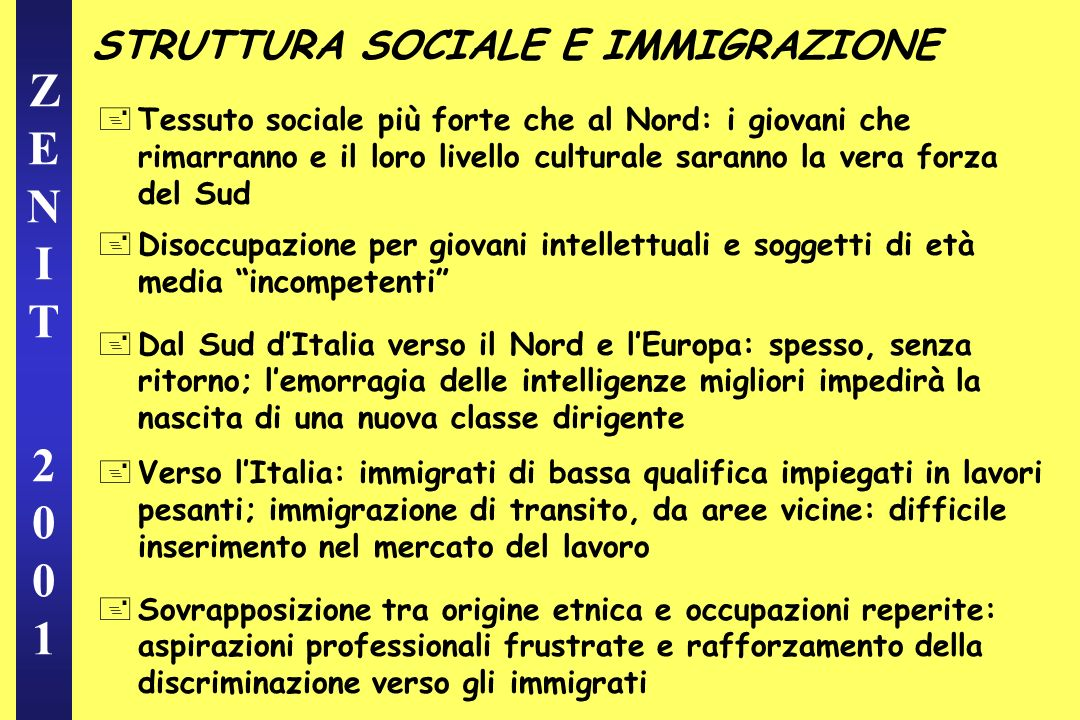 ZENIT 2001ZENIT 2001 STRUTTURA SOCIALE E IMMIGRAZIONE +Tessuto sociale più forte che al Nord: i giovani che rimarranno e il loro livello culturale saranno la vera forza del Sud +Disoccupazione per giovani intellettuali e soggetti di età media incompetenti +Dal Sud d'Italia verso il Nord e l'Europa: spesso, senza ritorno; l'emorragia delle intelligenze migliori impedirà la nascita di una nuova classe dirigente +Verso l'Italia: immigrati di bassa qualifica impiegati in lavori pesanti; immigrazione di transito, da aree vicine: difficile inserimento nel mercato del lavoro +Sovrapposizione tra origine etnica e occupazioni reperite: aspirazioni professionali frustrate e rafforzamento della discriminazione verso gli immigrati