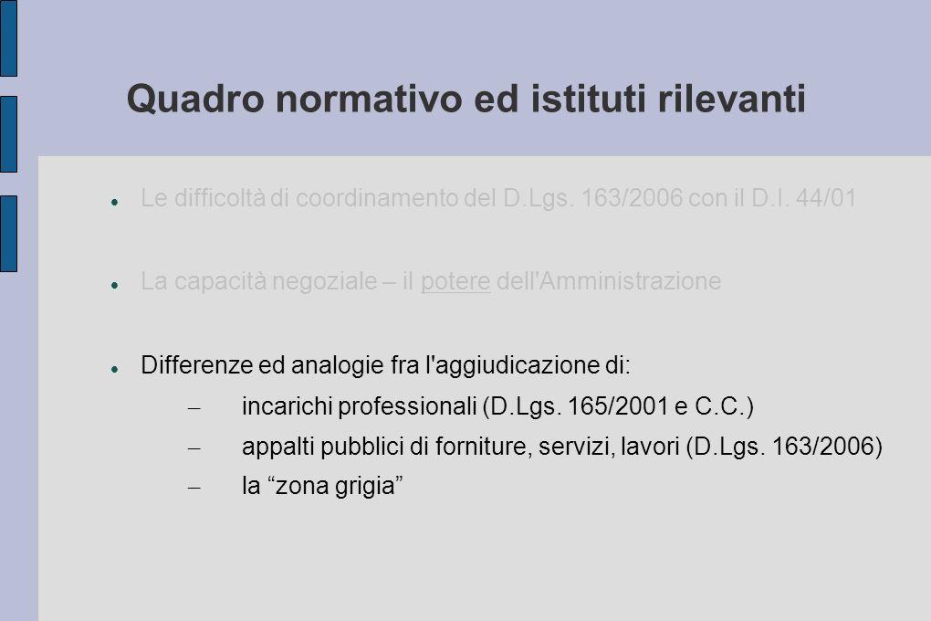 Quadro normativo ed istituti rilevanti Le difficoltà di coordinamento del D.Lgs. 163/2006 con il D.I. 44/01 La capacità negoziale – il potere dell'Amm