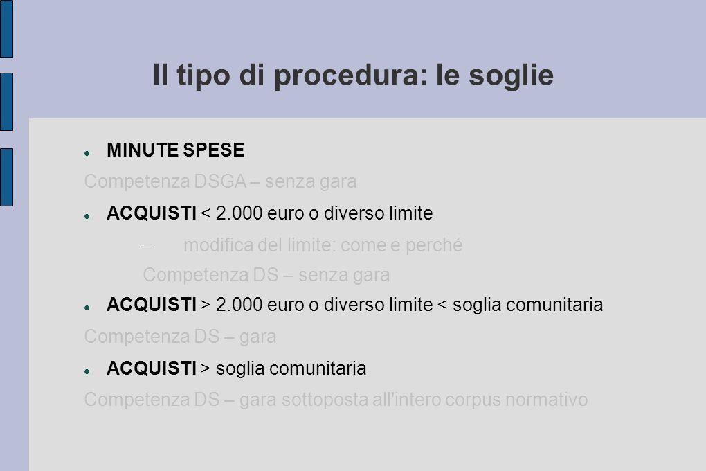 Il tipo di procedura: le soglie MINUTE SPESE Competenza DSGA – senza gara ACQUISTI < 2.000 euro o diverso limite – modifica del limite: come e perché