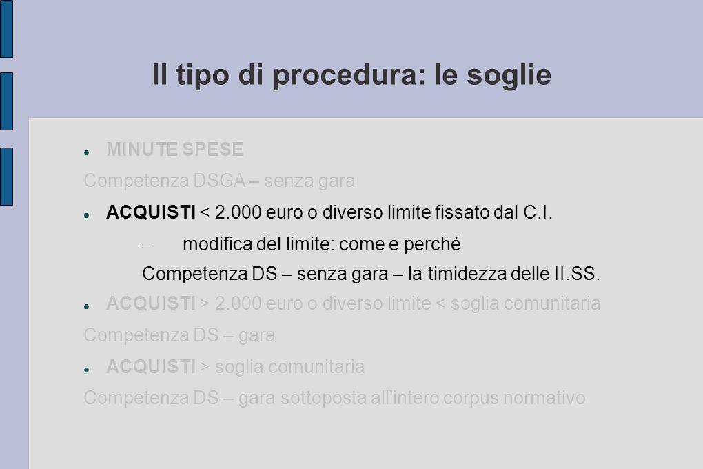 Il tipo di procedura: le soglie MINUTE SPESE Competenza DSGA – senza gara ACQUISTI < 2.000 euro o diverso limite fissato dal C.I. – modifica del limit