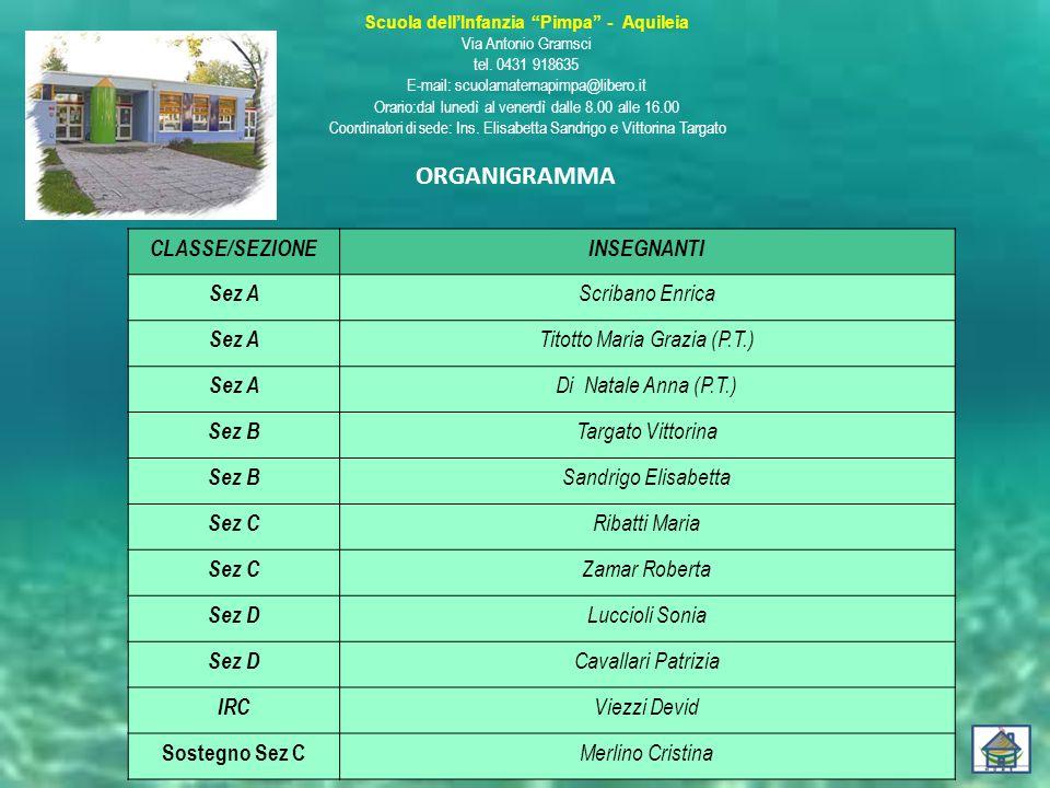 """Scuola dell'Infanzia """"Pimpa"""" - Aquileia Via Antonio Gramsci tel. 0431 918635 E-mail: scuolamaternapimpa@libero.it Orario:dal lunedì al venerdì dalle 8"""