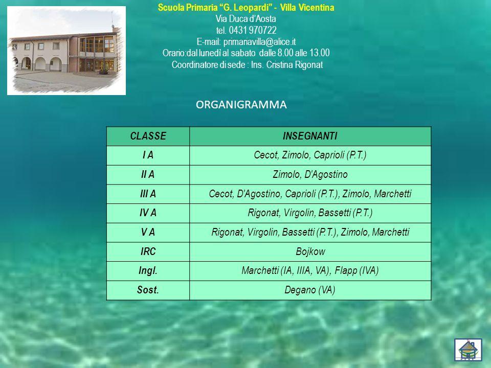 """Scuola Primaria """"G. Leopardi"""" - Villa Vicentina Via Duca d'Aosta tel. 0431 970722 E-mail: primariavilla@alice.it Orario:dal lunedì al sabato dalle 8.0"""