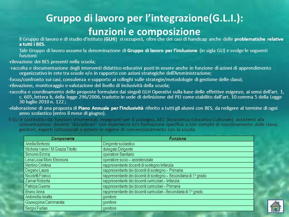 Gruppo di lavoro per l'integrazione(G.L.I.): funzioni e composizione Il Gruppo di lavoro e di studio d'Istituto (GLHI) si occuperà, oltre che dei casi