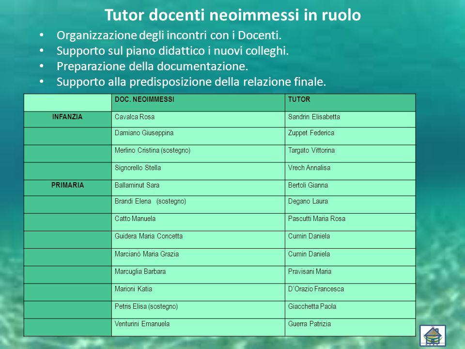 Tutor docenti neoimmessi in ruolo Organizzazione degli incontri con i Docenti. Supporto sul piano didattico i nuovi colleghi. Preparazione della docum