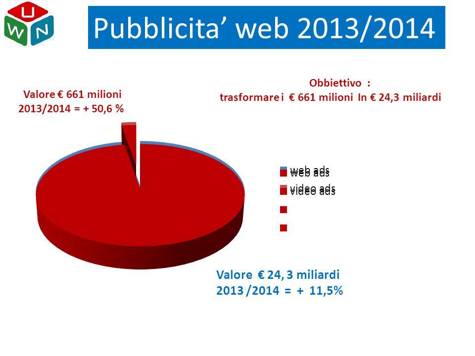 Valore € 24, 3 miliardi 2013 /2014 = + 11,5% Valore € 661 milioni 2013/2014 = + 50,6 % Pubblicita' web 2013/2014 Obbiettivo : trasformare i € 661 milioni In € 24,3 miliardi